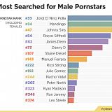 porno kategorie